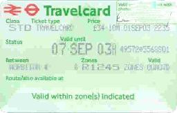 Travel-Card-UK