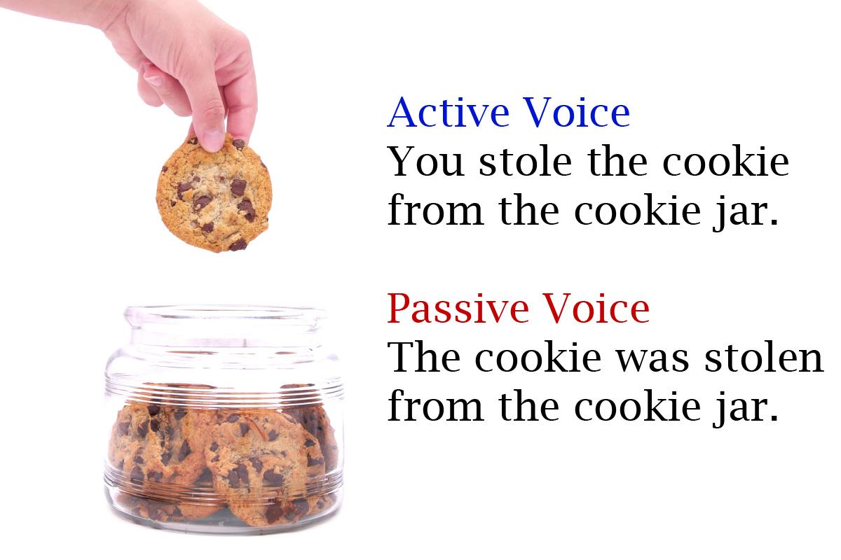 Active Voice / Passive Voice