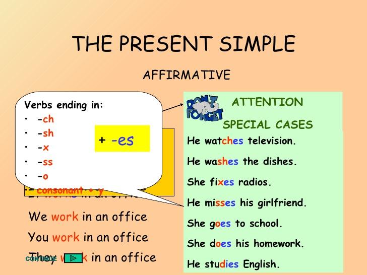 Present Simple คือ อะไร
