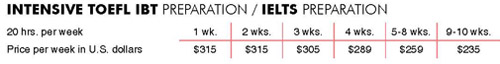 zoni TOEFL IELTS int price